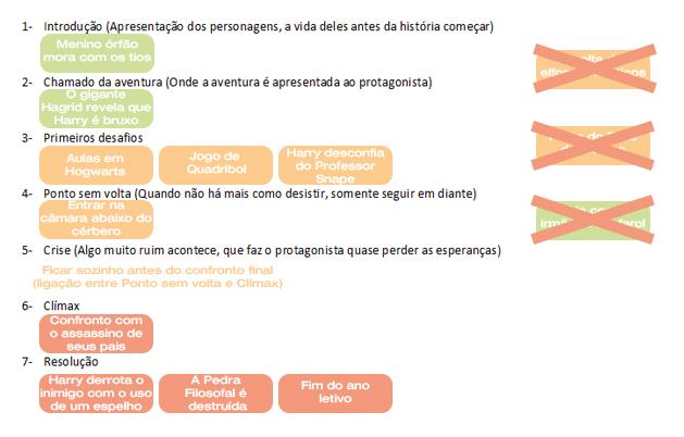 6_outline pronta